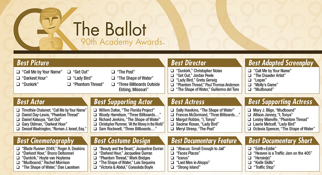 picture regarding Golden Globe Ballot Printable known as More than That Preferential Ballot the170